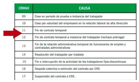 Códigos 11 y 12 en el certificado de empresa