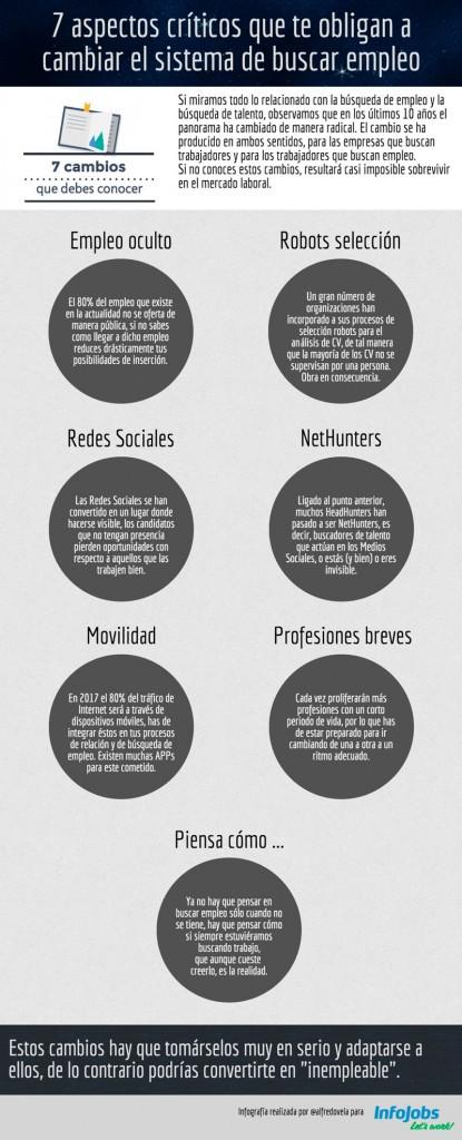 Infografía sobre los motivos por los que ha que buscar trabajo de otro modo