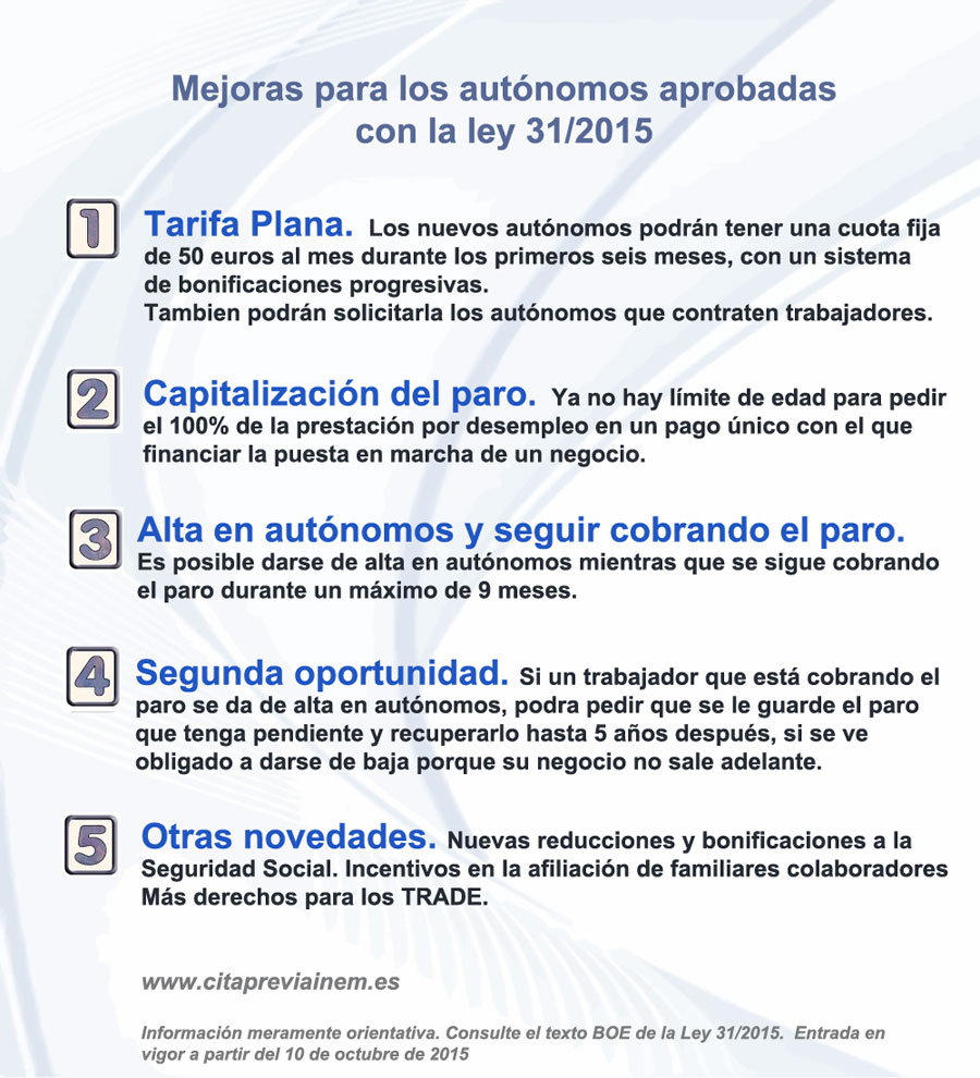 Mejoras autonomos ley fomento trabajo autonomo