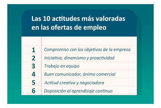 10 actitudes fundamentales para encontrar empleo