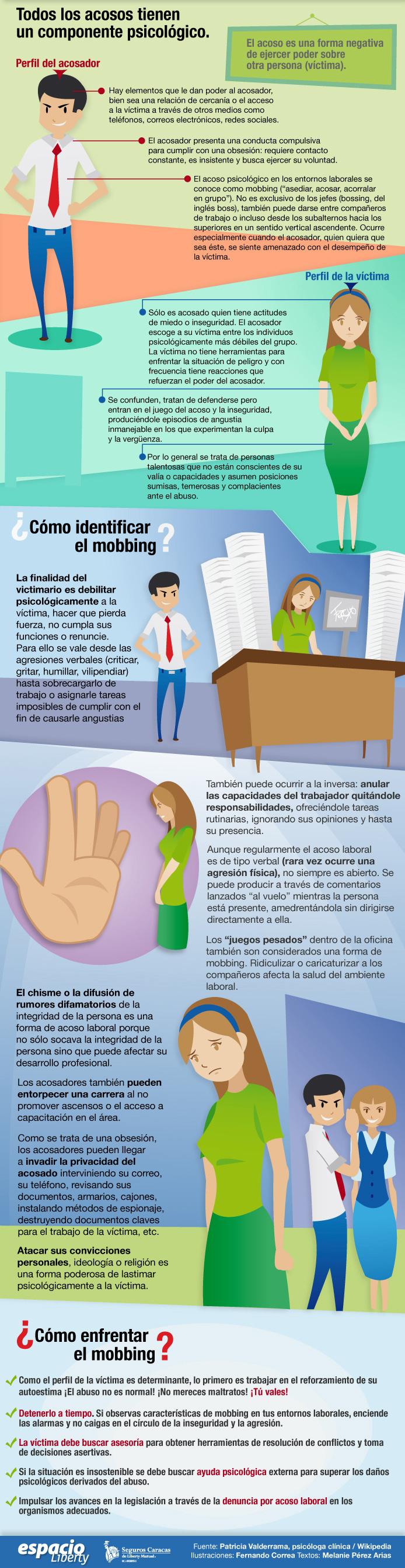Infografía mobbing acoso laboral