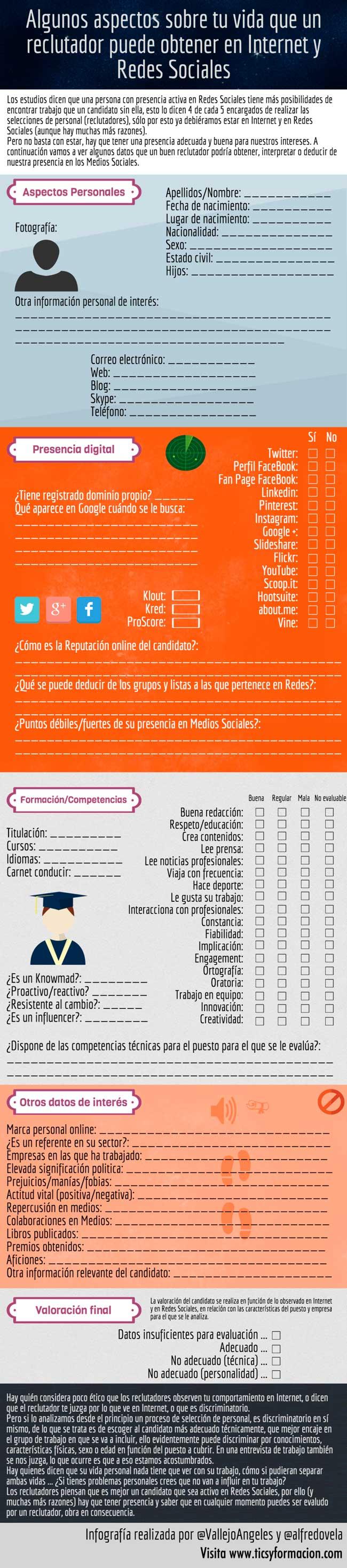 Información que pueden obtener los reclutardores sociales en Internet