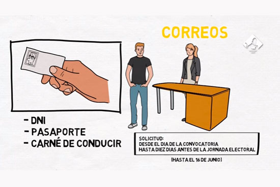 Cómo votar por correo en las elecciones generales