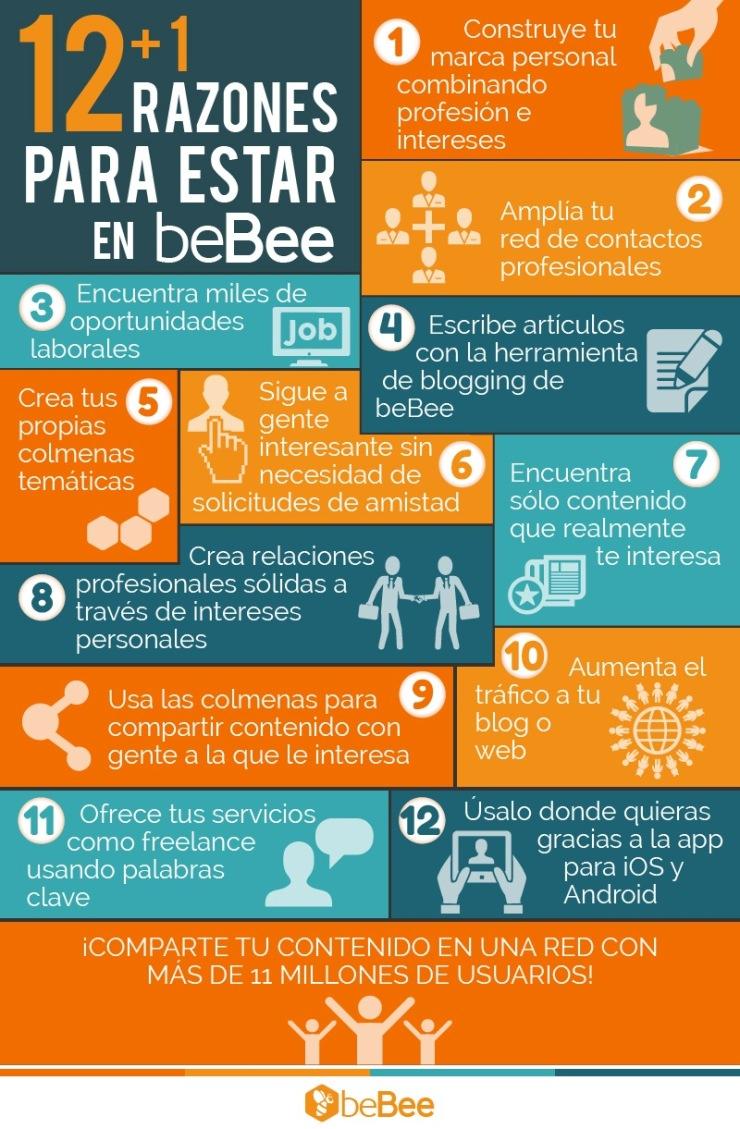 12 +1 razones para estar en beBee