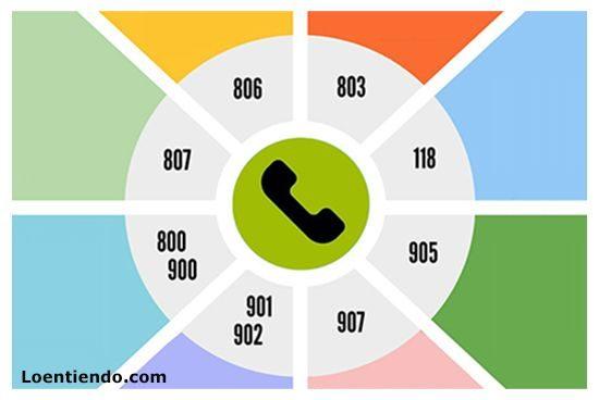 Números de teléfono con una tarificación especial