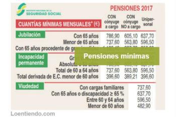 ¿Cuál es el importe de las pensiones mínimas?