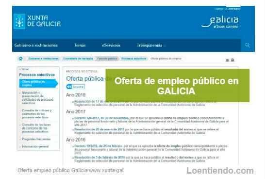 Oferta empleo público en Galicia