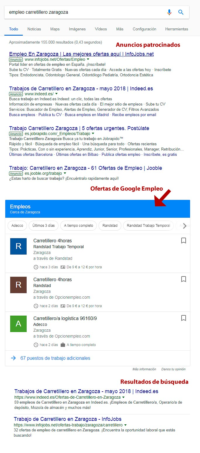 ofertas de trabajo con Google Empleo