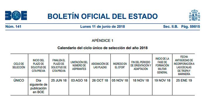Calendario del proceso de selección Fuerzas Armadas 2018