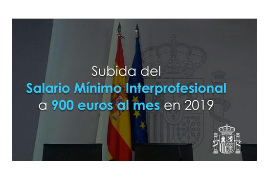 SMI en 2019
