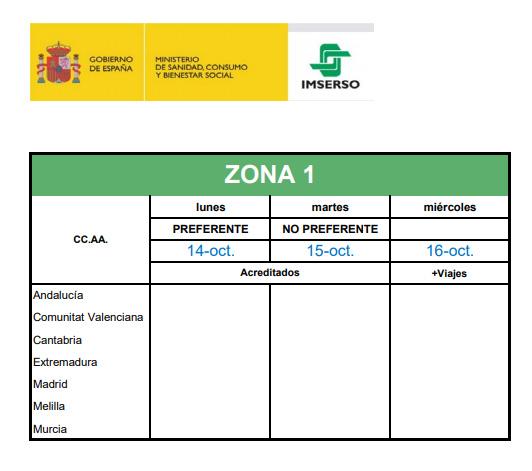 Calendario IMSERSO ZONA1