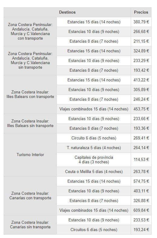 Tabla de precios IMSERSO 2019 -2020