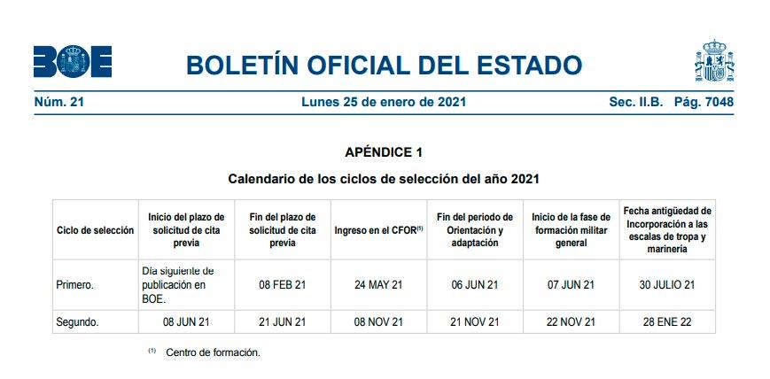 Calendario del proceso de selección para empleo en tropa y marinería 2021