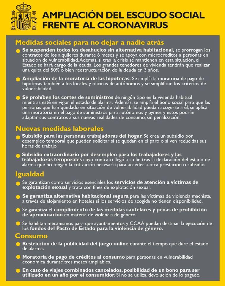 Medidas sociales RDL 11/2020