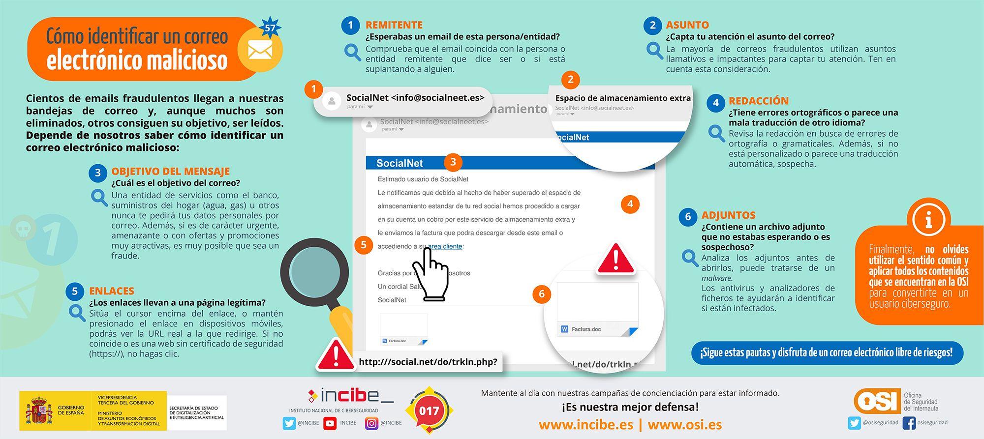 Cómo identificar un correo electronico falso