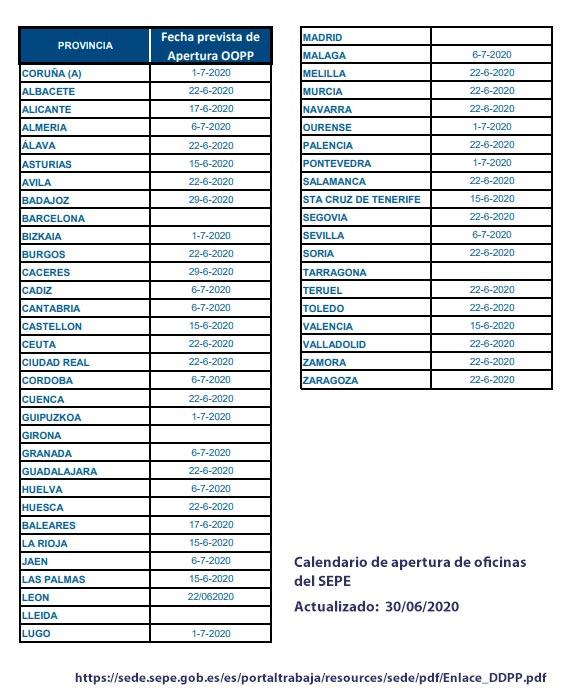 Calendario previsto de apertura de oficinas del SEPE