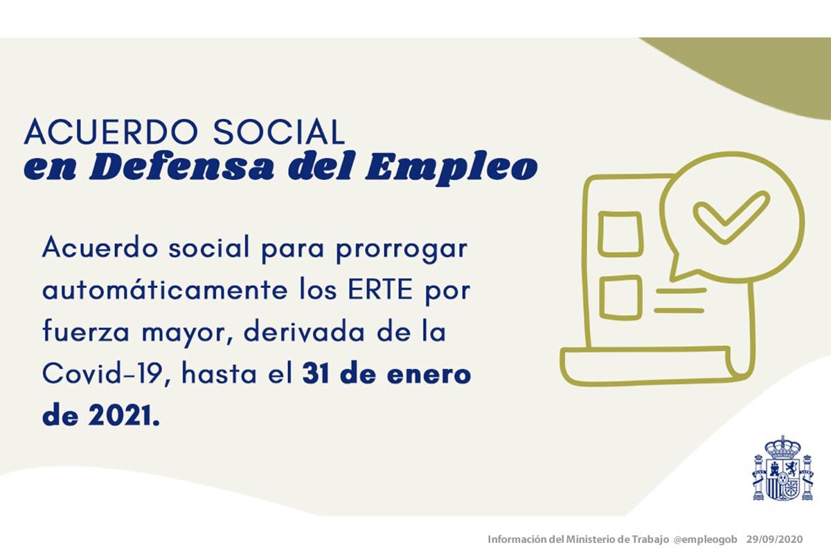 Anuncio del Ministerio de Trabajo sobre la prórroga automática de los ERTE