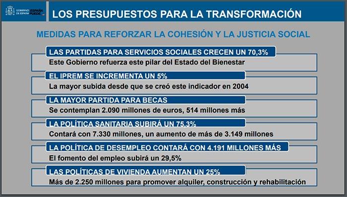 Subida del IPREM un 5 por ciento en 2021