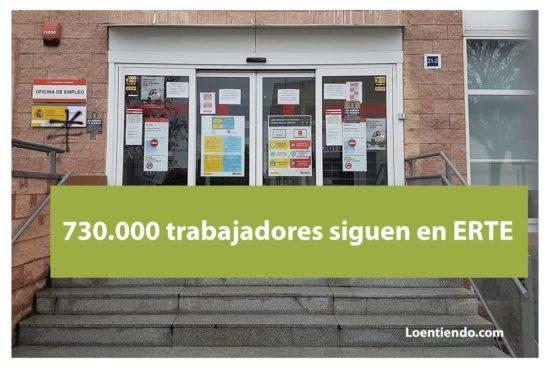 Número de trabajadores en ERTE