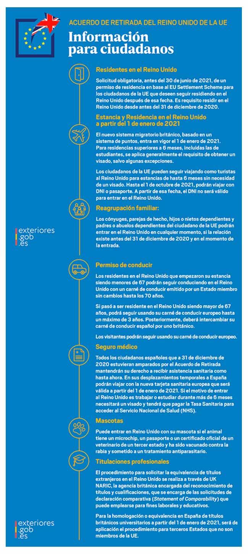 Folleto informativo Gobierno Español sobre el Bréxit