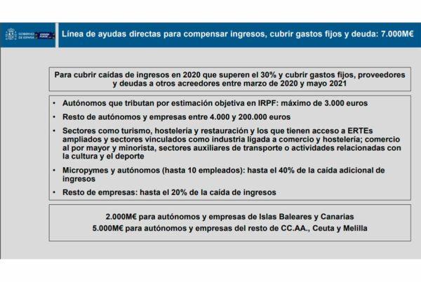 El gobierno aprueba 7.000 millones en ayudas directas a autónomos y empresas