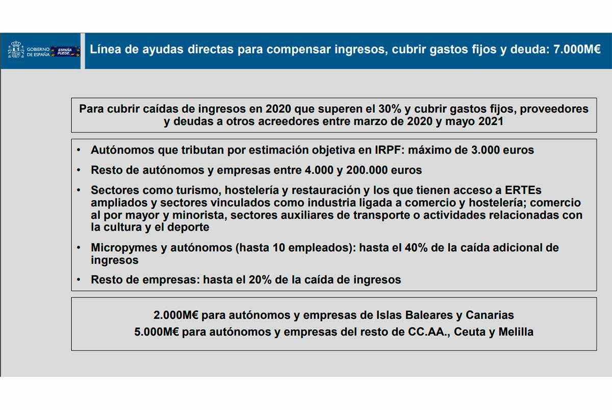 7.000 millones en ayudas directas para autonomos y pymes