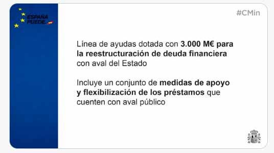Linea de financiación RDL 5/2021
